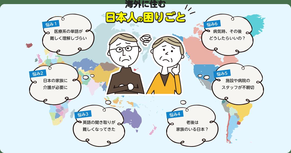 海外に住む日本人の困りごと